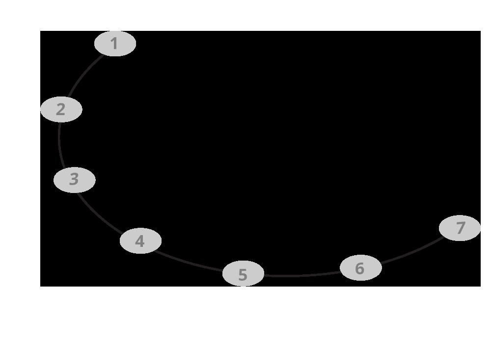 ECO-RMA-Infographic-asset-2